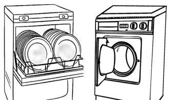 çamaşır Makinesi Yazıları Kirtkirtla