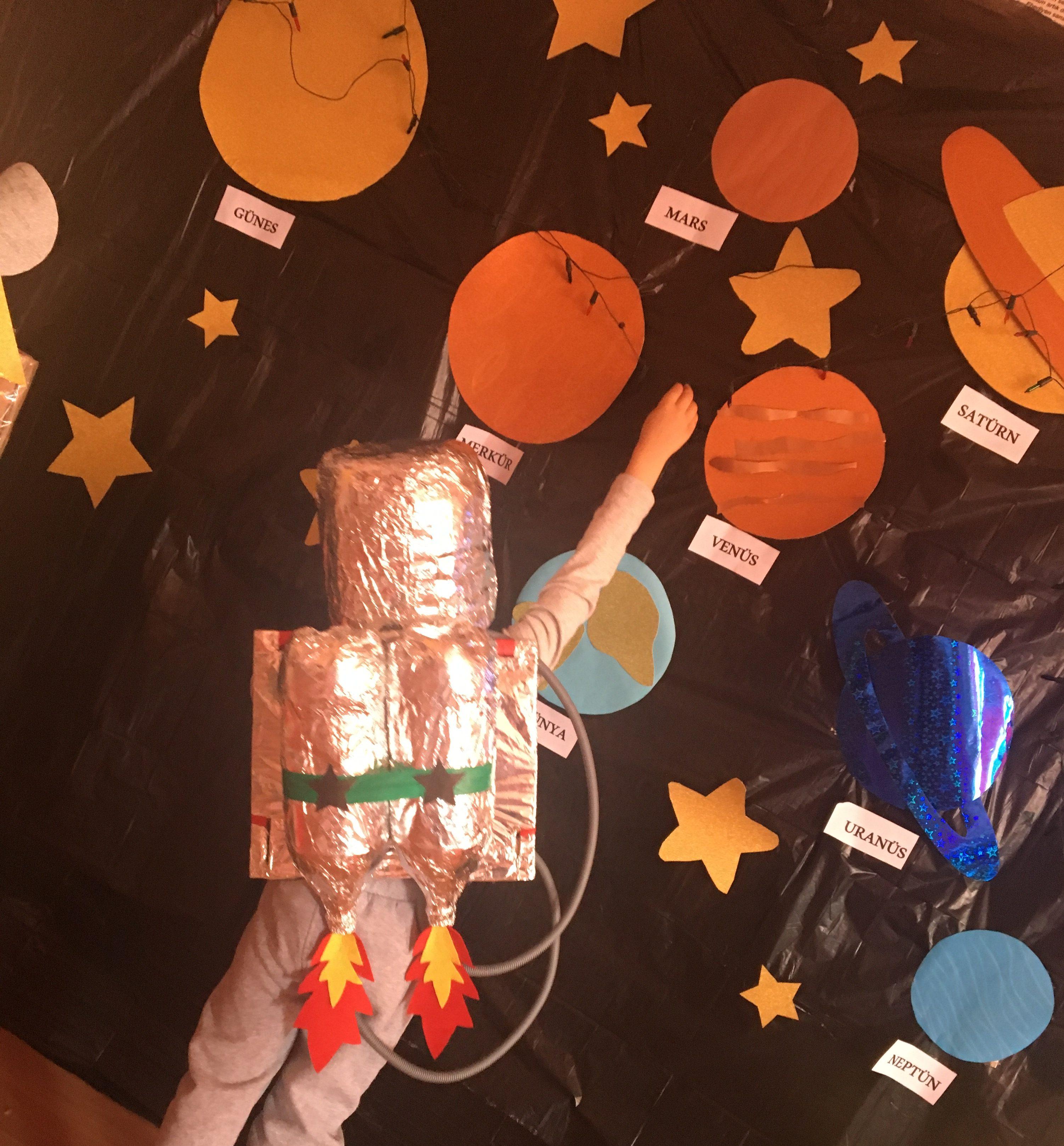 Uzaya Yolculuk Okul Oncesi Uzay Gunes Sistemi Gezegenler Astronot