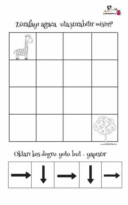 zürafa kodlama